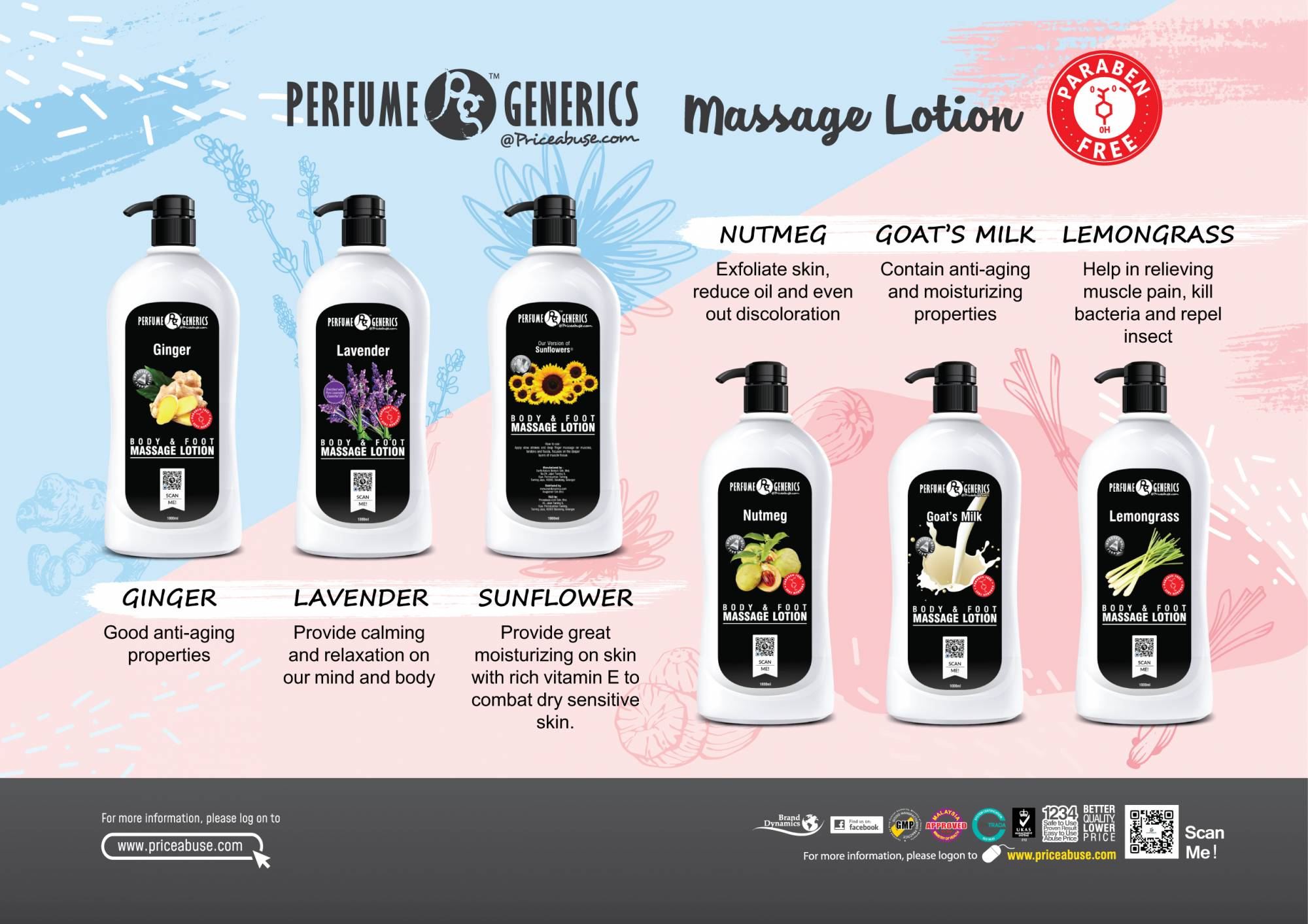 PG lotion